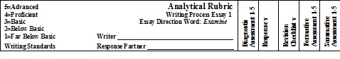 potential sat essay prompts