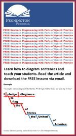 FREE Sentence Diagramming and Parts of Speech Practice Lessons