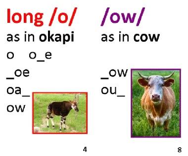 """""""ow"""" Spellings"""