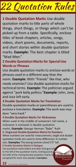 22 Quotation Mark Rules