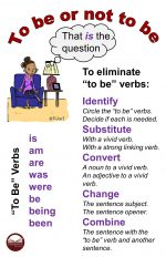 "How to Eliminate ""To Be"" Verbs Poster"