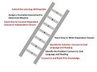 Complex Sentence Ladder