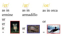 The r-controlled vowels of ar, er, and ir.