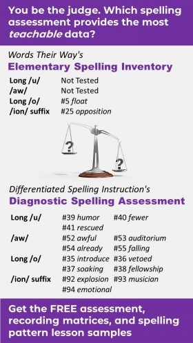 Diagnostic Spelling Assessment