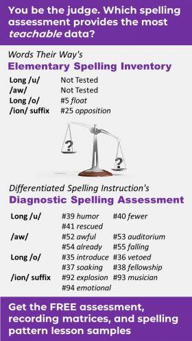 Diagnostic Spelling Assessment