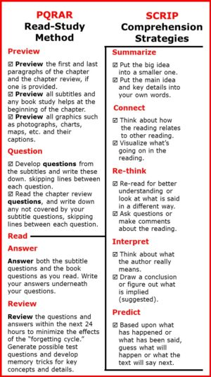 Read-Study Method for Textbooks